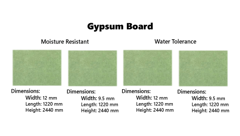Gypsum Board Samples